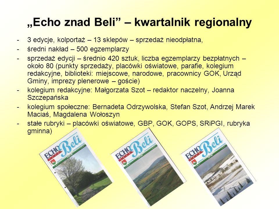 """""""Echo znad Beli – kwartalnik regionalny -3 edycje, kolportaż – 13 sklepów – sprzedaż nieodpłatna, -średni nakład – 500 egzemplarzy -sprzedaż edycji – średnio 420 sztuk, liczba egzemplarzy bezpłatnych – około 80 (punkty sprzedaży, placówki oświatowe, parafie, kolegium redakcyjne, biblioteki: miejscowe, narodowe, pracownicy GOK, Urząd Gminy, imprezy plenerowe – goście) -kolegium redakcyjne: Małgorzata Szot – redaktor naczelny, Joanna Szczepańska -kolegium społeczne: Bernadeta Odrzywolska, Stefan Szot, Andrzej Marek Maciaś, Magdalena Wołoszyn -stałe rubryki – placówki oświatowe, GBP, GOK, GOPS, SRiPGI, rubryka gminna)"""
