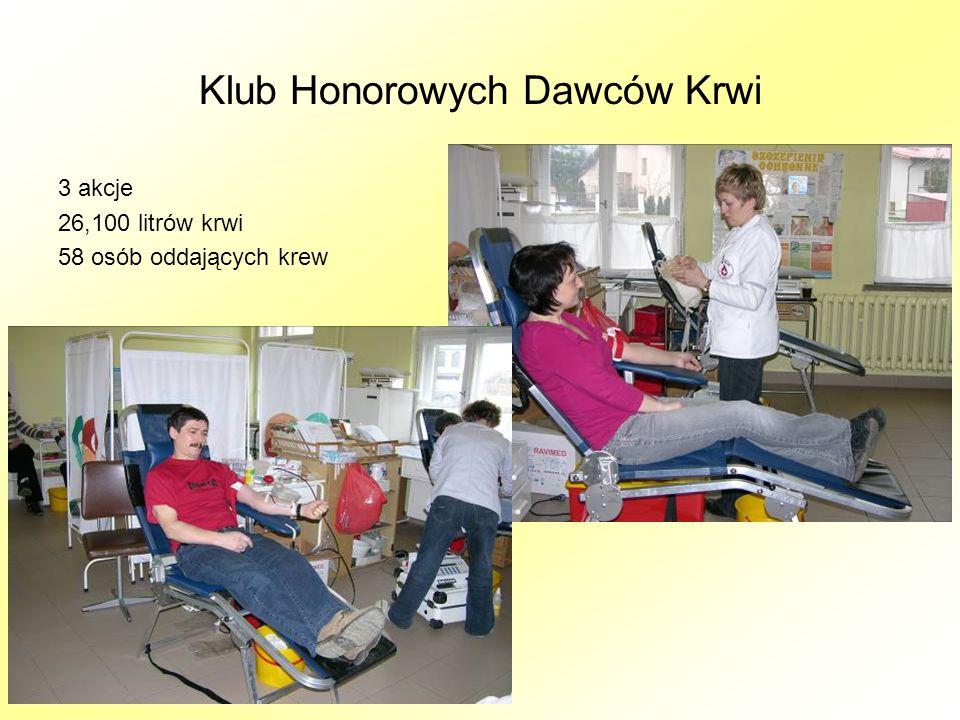Klub Honorowych Dawców Krwi 3 akcje 26,100 litrów krwi 58 osób oddających krew