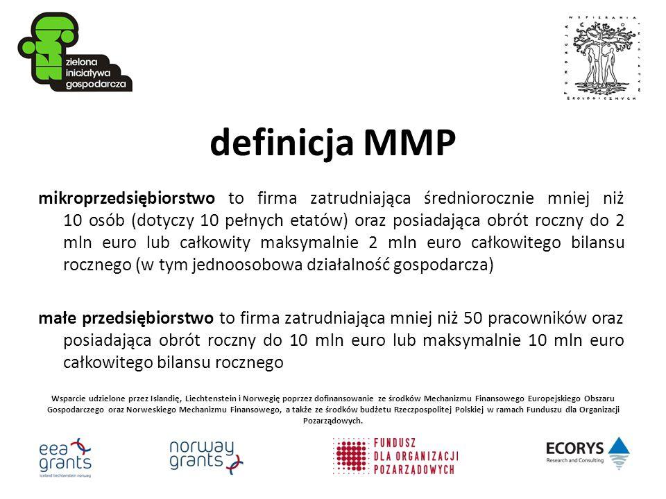 Wsparcie udzielone przez Islandię, Liechtenstein i Norwegię poprzez dofinansowanie ze środków Mechanizmu Finansowego Europejskiego Obszaru Gospodarcze