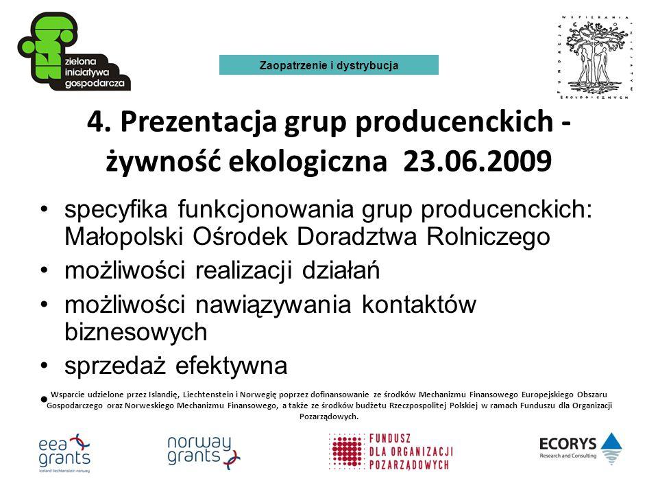 Wsparcie udzielone przez Islandię, Liechtenstein i Norwegię poprzez dofinansowanie ze środków Mechanizmu Finansowego Europejskiego Obszaru Gospodarczego oraz Norweskiego Mechanizmu Finansowego, a także ze środków budżetu Rzeczpospolitej Polskiej w ramach Funduszu dla Organizacji Pozarządowych.