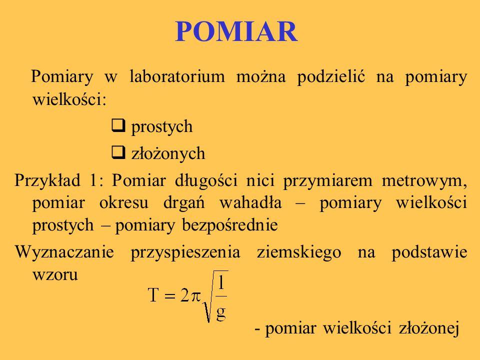POMIAR Pomiary w laboratorium można podzielić na pomiary wielkości:  prostych  złożonych Przykład 1: Pomiar długości nici przymiarem metrowym, pomia
