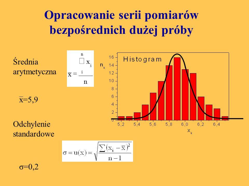 Opracowanie serii pomiarów bezpośrednich dużej próby n x x n i i   Średnia arytmetyczna x=5,9 Odchylenie standardowe σ=0,2