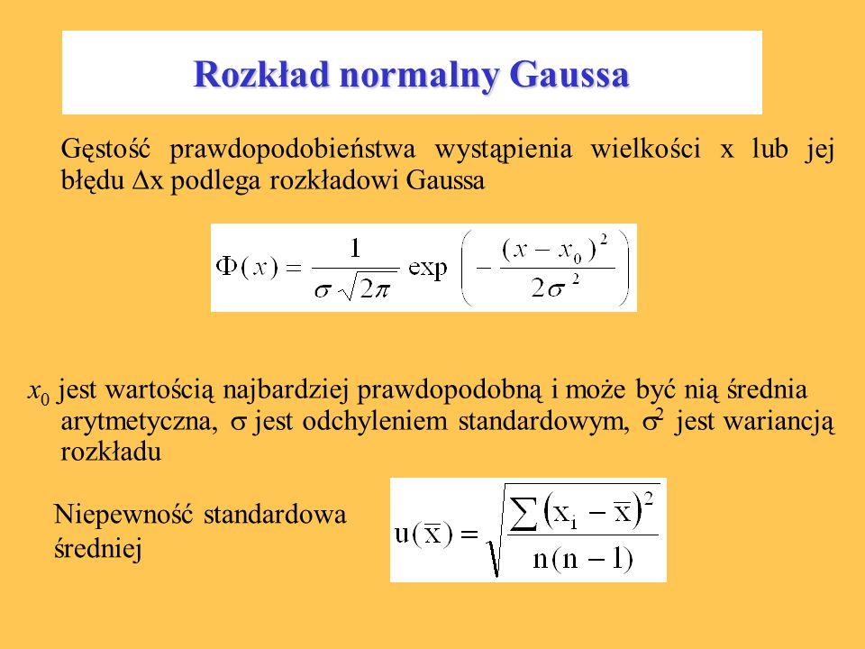 Rozkład normalny Gaussa Gęstość prawdopodobieństwa wystąpienia wielkości x lub jej błędu  x podlega rozkładowi Gaussa x 0 jest wartością najbardziej
