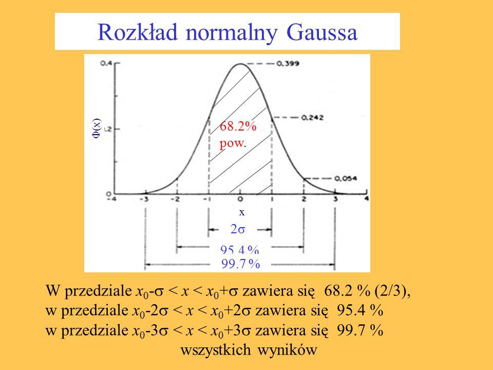 Rozkład normalny Gaussa 2σ2σ 95.4 % 99.7 % x Φ(x) W przedziale x 0 -  < x < x 0 +  zawiera się 68.2 % (2/3), w przedziale x 0 -2  < x < x 0 +2  za