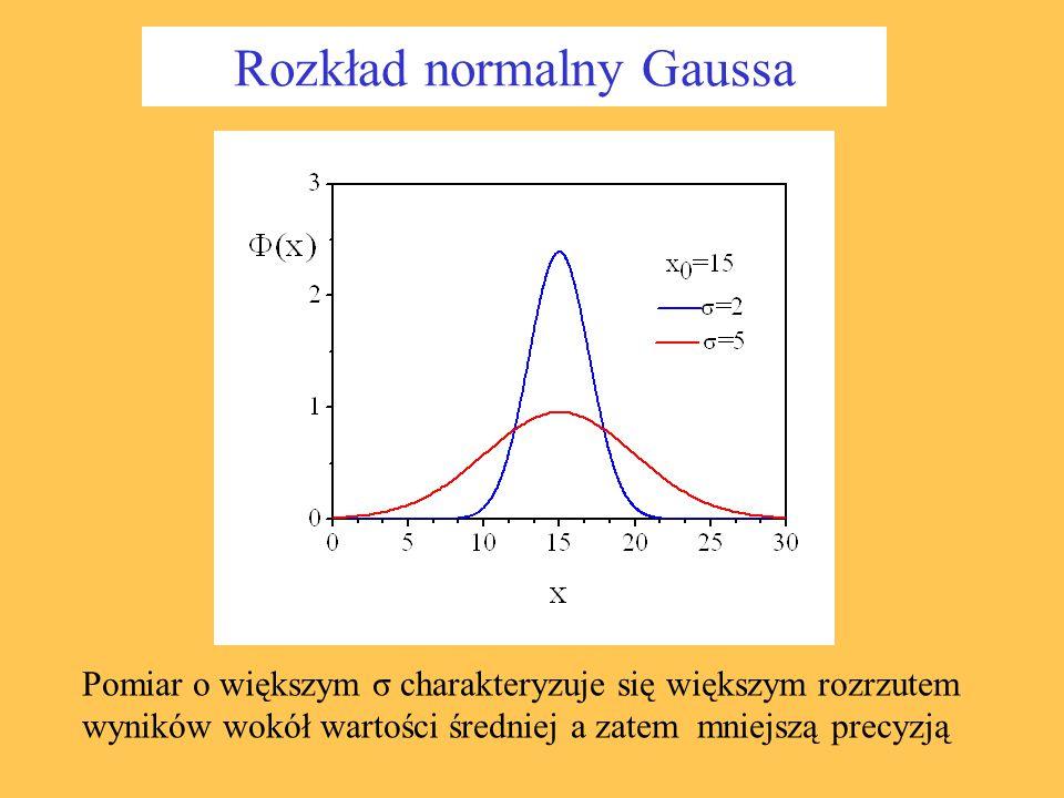 Rozkład normalny Gaussa Pomiar o większym σ charakteryzuje się większym rozrzutem wyników wokół wartości średniej a zatem mniejszą precyzją