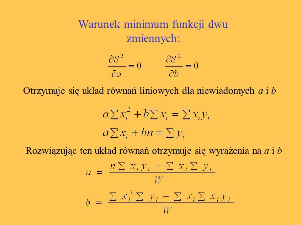 Warunek minimum funkcji dwu zmiennych: Otrzymuje się układ równań liniowych dla niewiadomych a i b Rozwiązując ten układ równań otrzymuje się wyrażeni