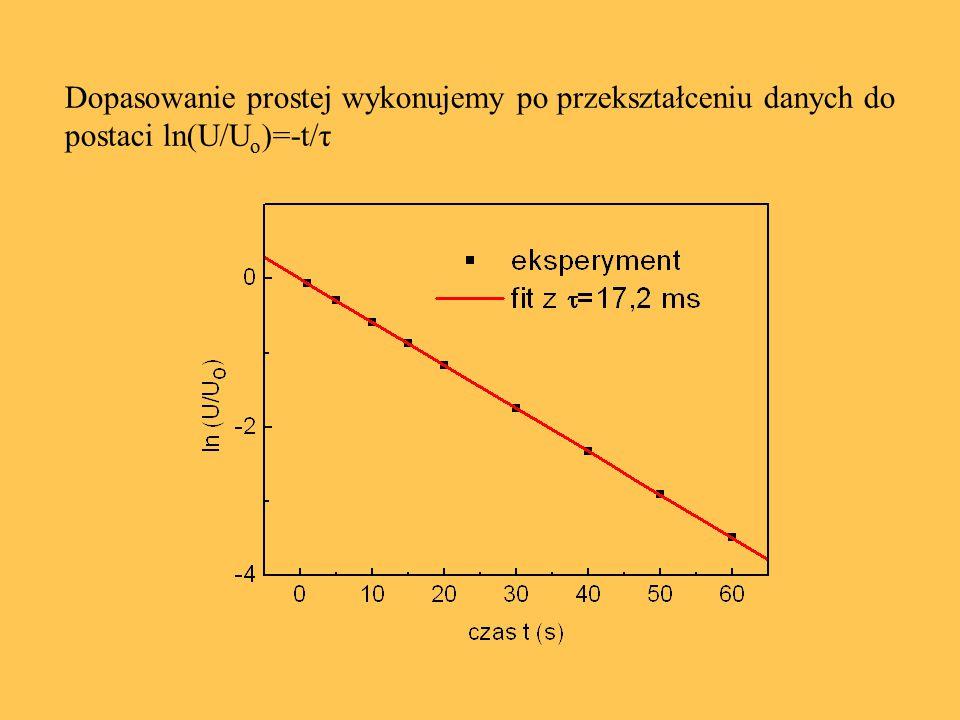 Dopasowanie prostej wykonujemy po przekształceniu danych do postaci ln(U/U o )=-t/τ