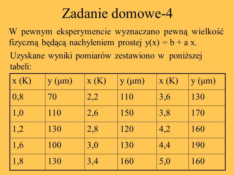 Zadanie domowe-4 W pewnym eksperymencie wyznaczano pewną wielkość fizyczną będącą nachyleniem prostej y(x) = b + a x. Uzyskane wyniki pomiarów zestawi