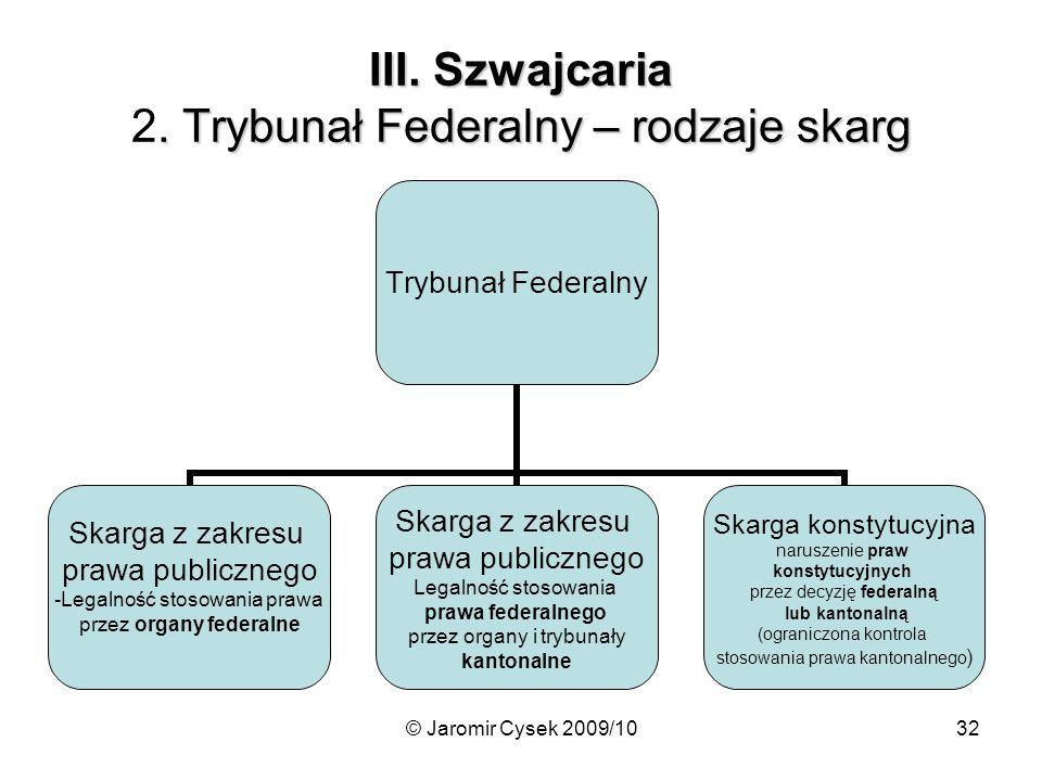 © Jaromir Cysek 2009/1032 III.Szwajcaria. Trybunał Federalny – rodzaje skarg III.