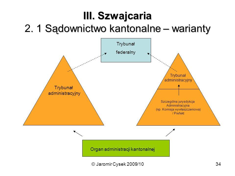 © Jaromir Cysek 2009/1034 III.Szwajcaria. 1 Sądownictwo kantonalne – warianty III.