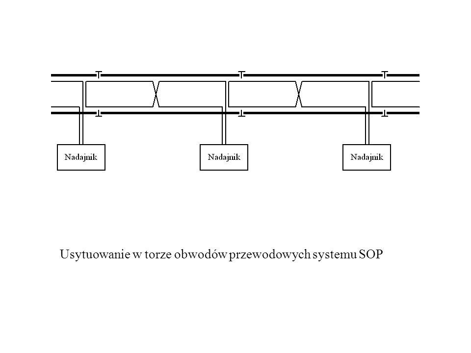 Usytuowanie w torze obwodów przewodowych systemu SOP