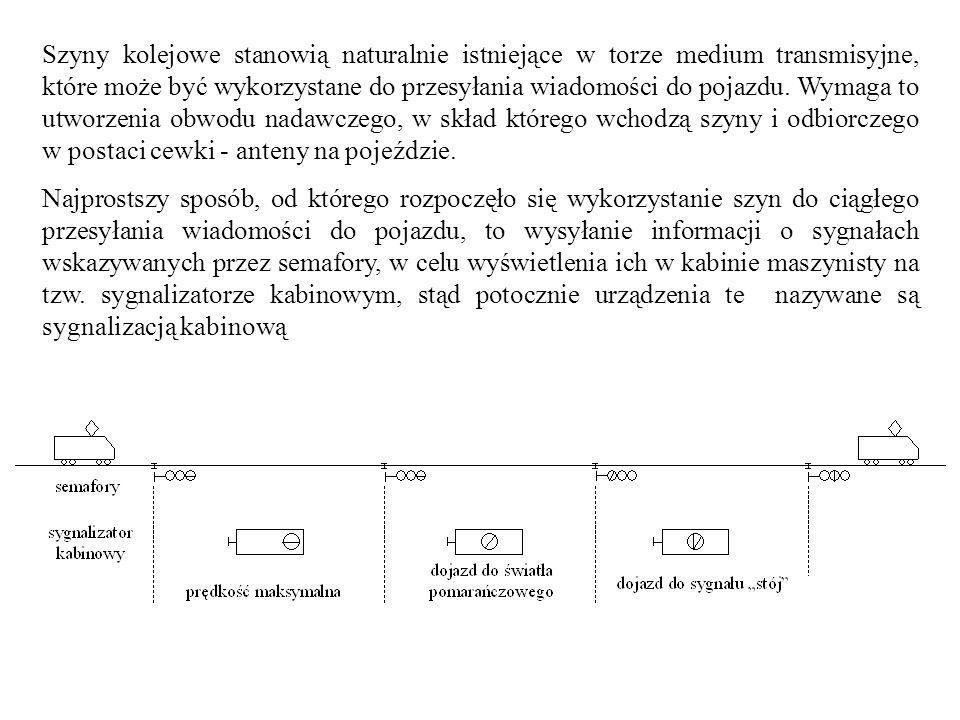 Szyny kolejowe stanowią naturalnie istniejące w torze medium transmisyjne, które może być wykorzystane do przesyłania wiadomości do pojazdu. Wymaga to