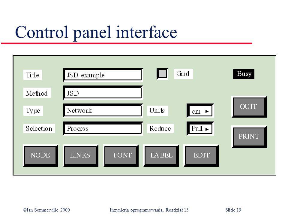 ©Ian Sommerville 2000 Inżynieria oprogramowania, Rozdział 15Slide 19 Control panel interface