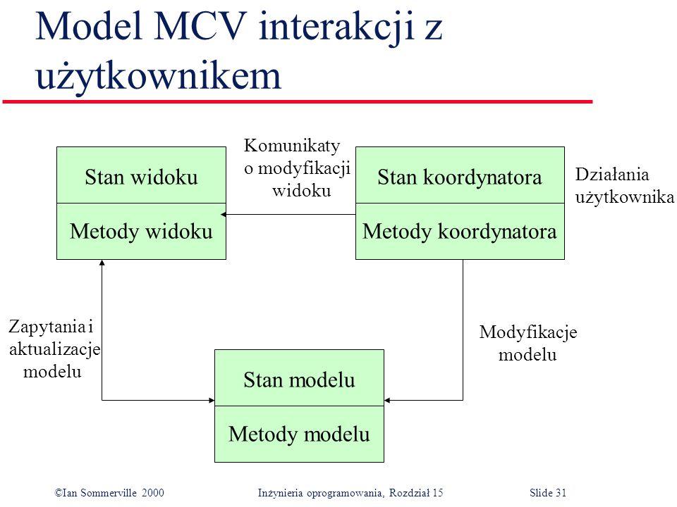 ©Ian Sommerville 2000 Inżynieria oprogramowania, Rozdział 15Slide 31 Model MCV interakcji z użytkownikem Stan widoku Metody widoku Stan modelu Metody modelu Stan koordynatora Metody koordynatora Komunikaty o modyfikacji widoku Działania użytkownika Modyfikacje modelu Zapytania i aktualizacje modelu