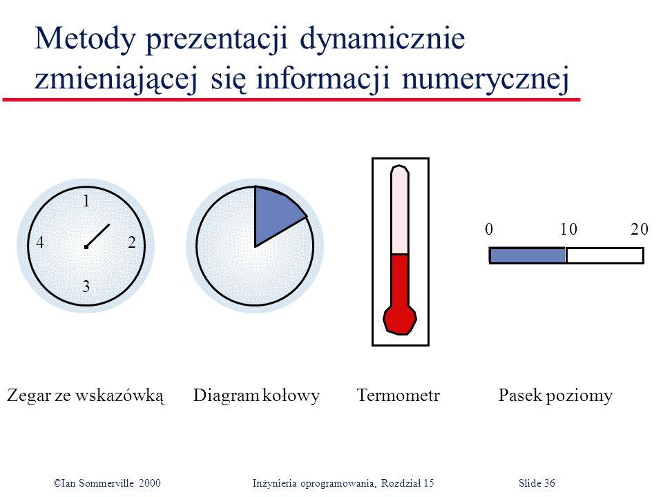 ©Ian Sommerville 2000 Inżynieria oprogramowania, Rozdział 15Slide 36 Metody prezentacji dynamicznie zmieniającej się informacji numerycznej 1 3 42 01020 Zegar ze wskazówką Diagram kołowy Termometr Pasek poziomy