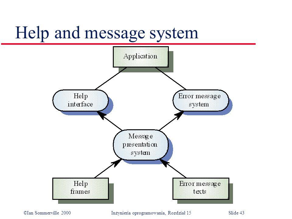 ©Ian Sommerville 2000 Inżynieria oprogramowania, Rozdział 15Slide 43 Help and message system