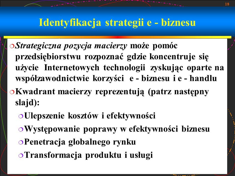 18 Identyfikacja strategii e - biznesu  Strategiczna pozycja macierzy może pomóc przedsiębiorstwu rozpoznać gdzie koncentruje się użycie Internetowyc