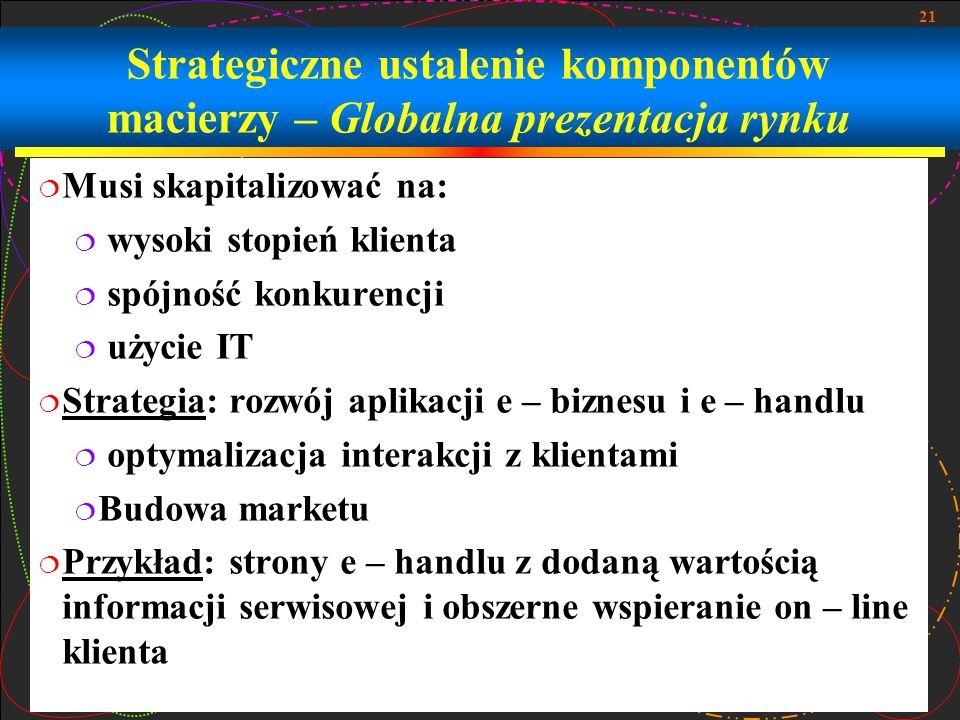 21 Strategiczne ustalenie komponentów macierzy – Globalna prezentacja rynku  Musi skapitalizować na:  wysoki stopień klienta  spójność konkurencji