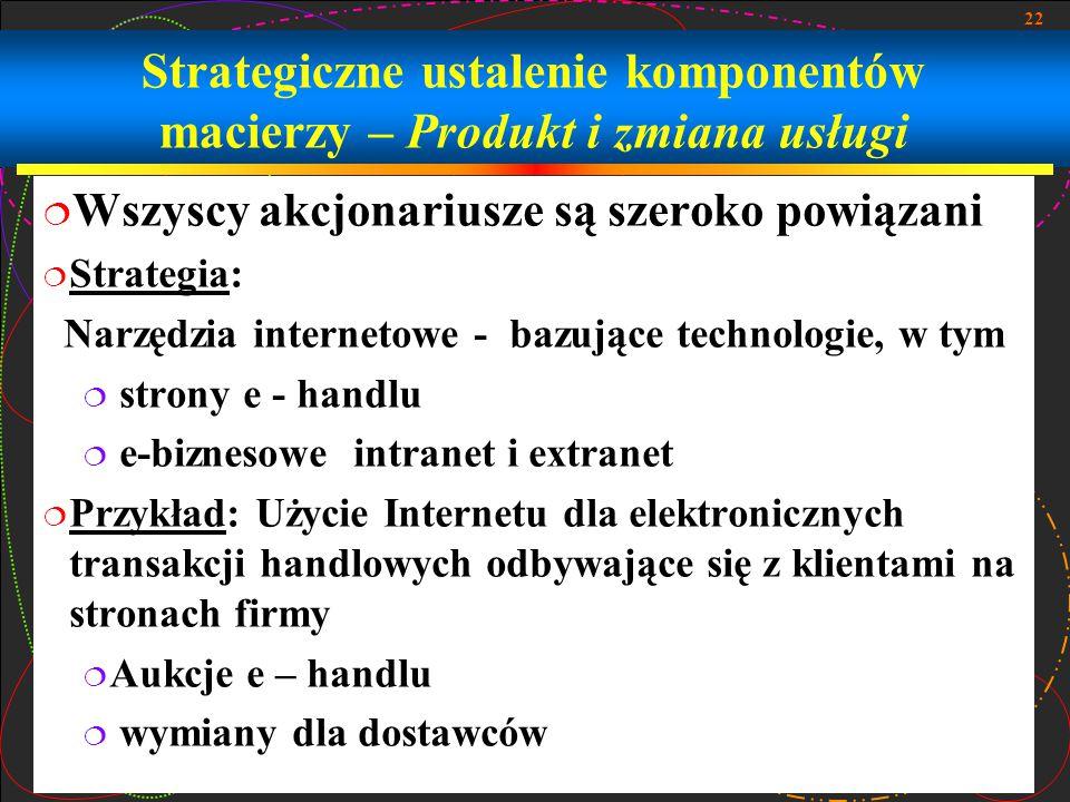 22 Strategiczne ustalenie komponentów macierzy – Produkt i zmiana usługi  Wszyscy akcjonariusze są szeroko powiązani  Strategia: Narzędzia interneto