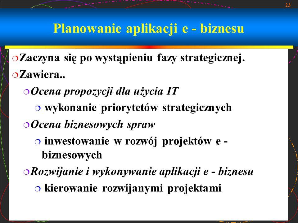 23 Planowanie aplikacji e - biznesu  Zaczyna się po wystąpieniu fazy strategicznej.  Zawiera..  Ocena propozycji dla użycia IT  wykonanie prioryte