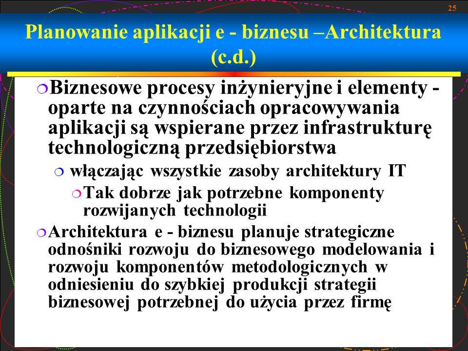 25 Planowanie aplikacji e - biznesu –Architektura (c.d.)  Biznesowe procesy inżynieryjne i elementy - oparte na czynnościach opracowywania aplikacji