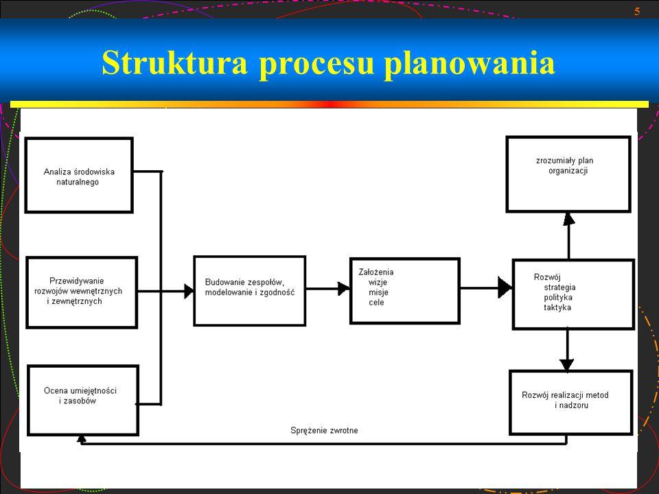 5 Struktura procesu planowania