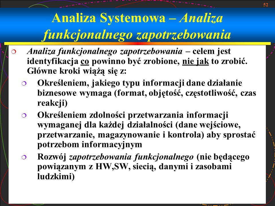 52 Analiza Systemowa – Analiza funkcjonalnego zapotrzebowania  Analiza funkcjonalnego zapotrzebowania – celem jest identyfikacja co powinno być zrobi