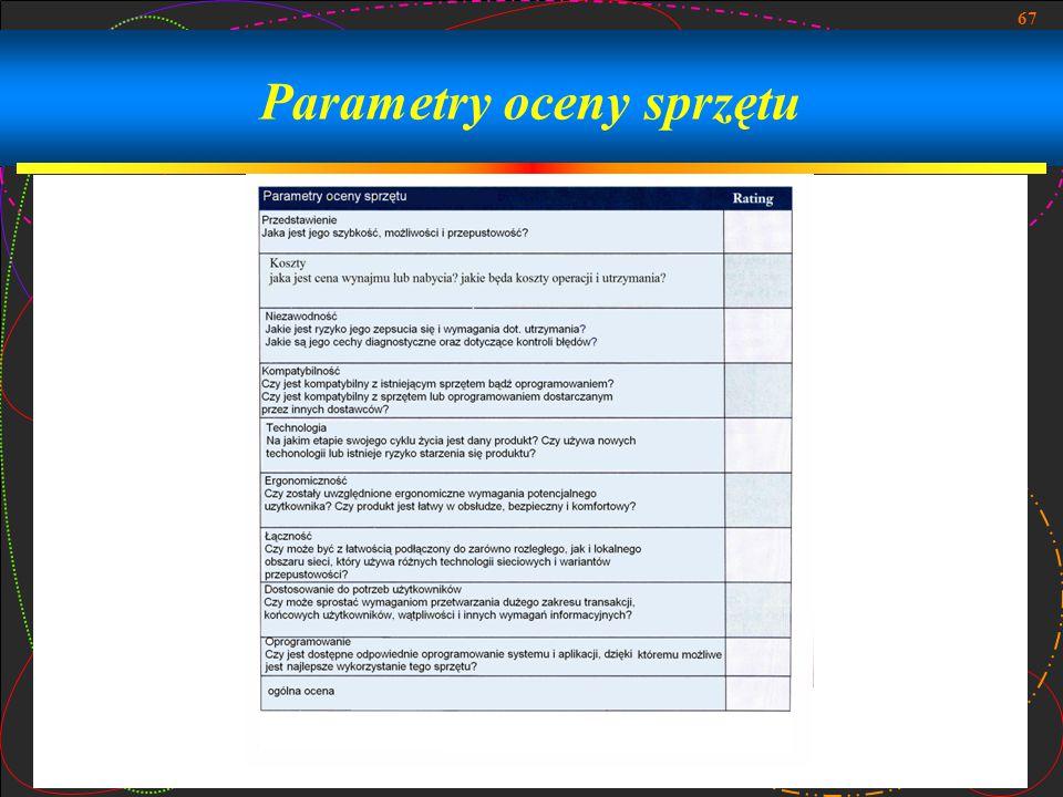 67 Parametry oceny sprzętu