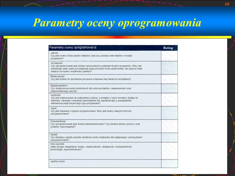 68 Parametry oceny oprogramowania