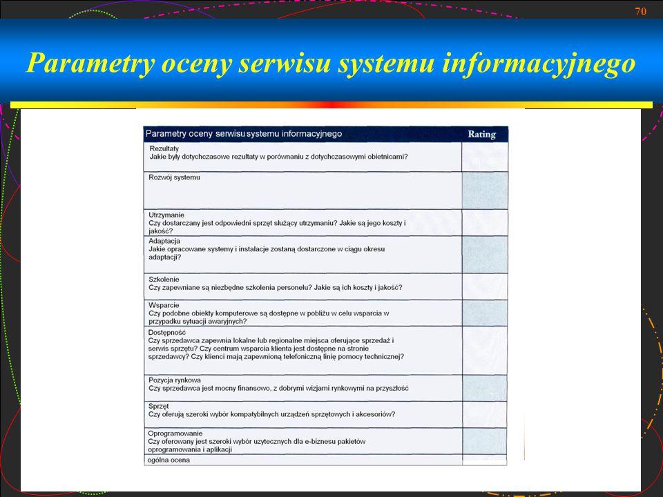 70 Parametry oceny serwisu systemu informacyjnego