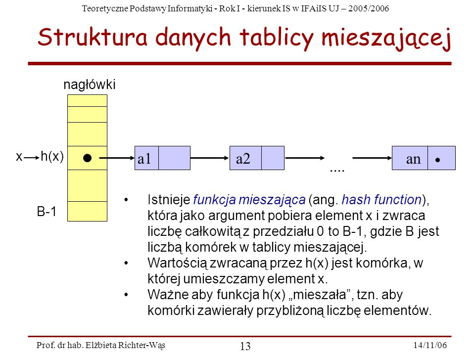 Teoretyczne Podstawy Informatyki - Rok I - kierunek IS w IFAiIS UJ – 2005/2006 14/11/06 13 Prof.