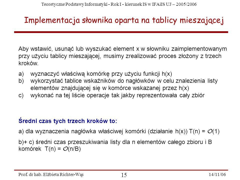 Teoretyczne Podstawy Informatyki - Rok I - kierunek IS w IFAiIS UJ – 2005/2006 14/11/06 15 Prof.