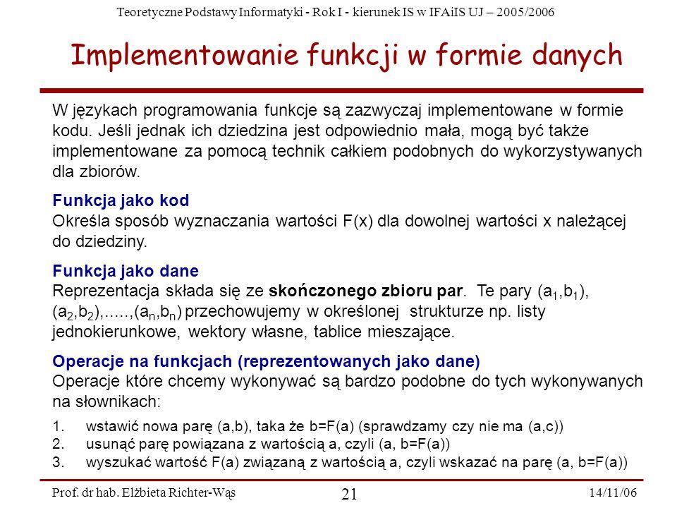 Teoretyczne Podstawy Informatyki - Rok I - kierunek IS w IFAiIS UJ – 2005/2006 14/11/06 21 Prof.