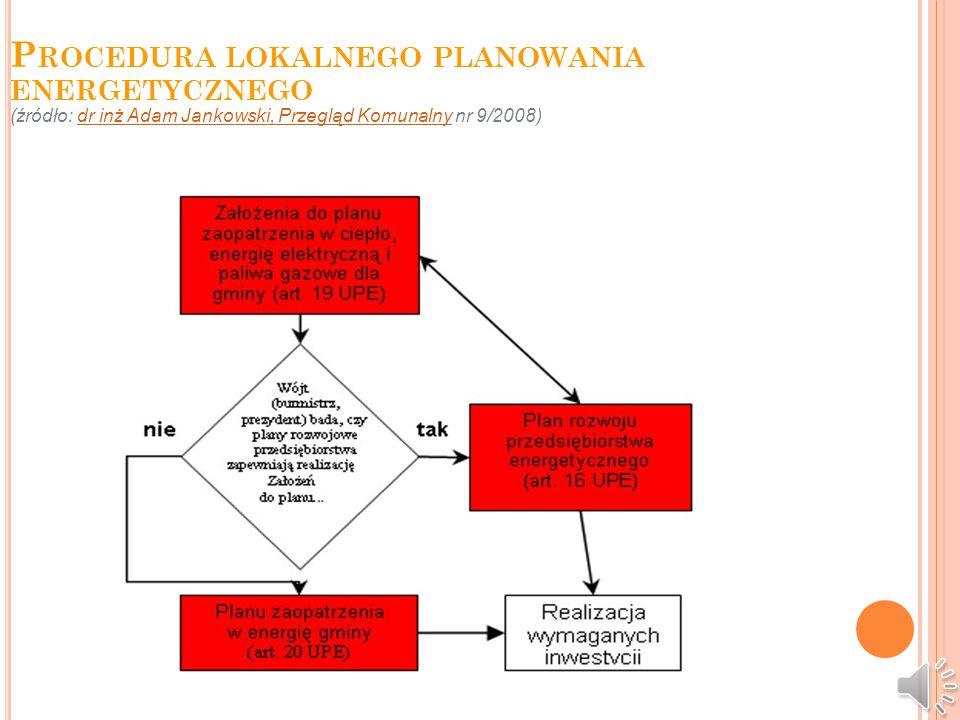 P LANOWANIE ENERGETYCZNE (2) Realizacja inwestycji w OZE zakłada uzyskanie przez inwestora decyzji administracyjnych dotyczących: warunków zabudowy; tego rodzaju decyzja jest wydawana w przypadku braku miejscowego planu zagospodarowania przestrzennego, lokalizacji inwestycji celu publicznego, pozwolenia na budowę, wyłączenia danego terenu z produkcji rolnej, pozwolenia na użytkowanie, uwarunkowań środowiskowych inwestycji.