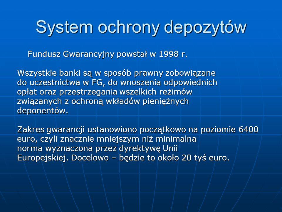 System ochrony depozytów Fundusz Gwarancyjny powstał w 1998 r. Wszystkie banki są w sposób prawny zobowiązane do uczestnictwa w FG, do wnoszenia odpow