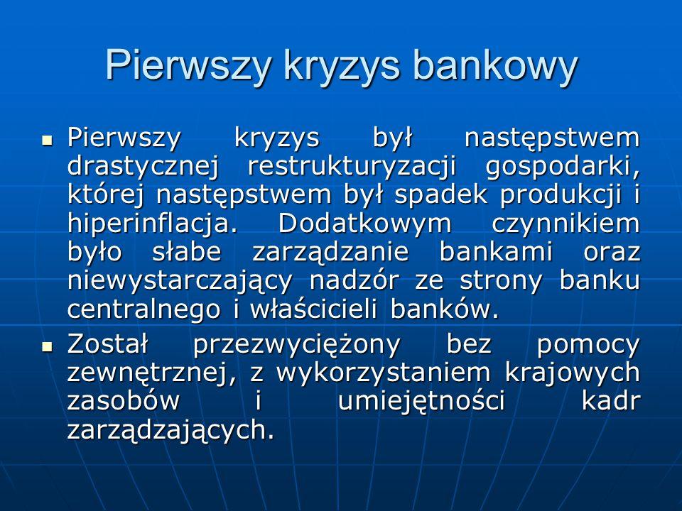 Pierwszy kryzys bankowy Pierwszy kryzys był następstwem drastycznej restrukturyzacji gospodarki, której następstwem był spadek produkcji i hiperinflac