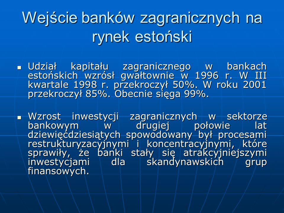 Wejście banków zagranicznych na rynek estoński Udział kapitału zagranicznego w bankach estońskich wzrósł gwałtownie w 1996 r. W III kwartale 1998 r. p