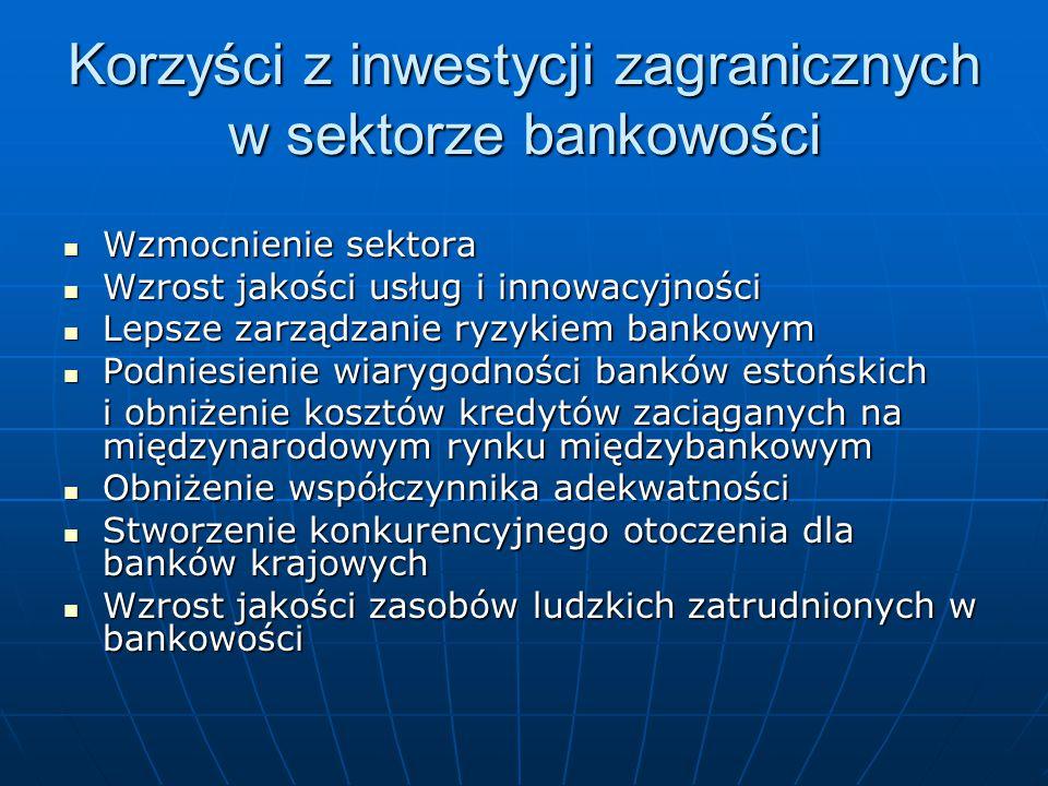 Korzyści z inwestycji zagranicznych w sektorze bankowości Wzmocnienie sektora Wzmocnienie sektora Wzrost jakości usług i innowacyjności Wzrost jakości