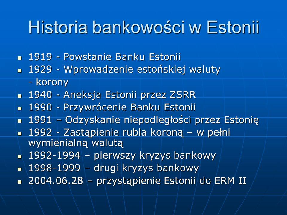 Historia bankowości w Estonii 1919 - Powstanie Banku Estonii 1919 - Powstanie Banku Estonii 1929 - Wprowadzenie estońskiej waluty 1929 - Wprowadzenie