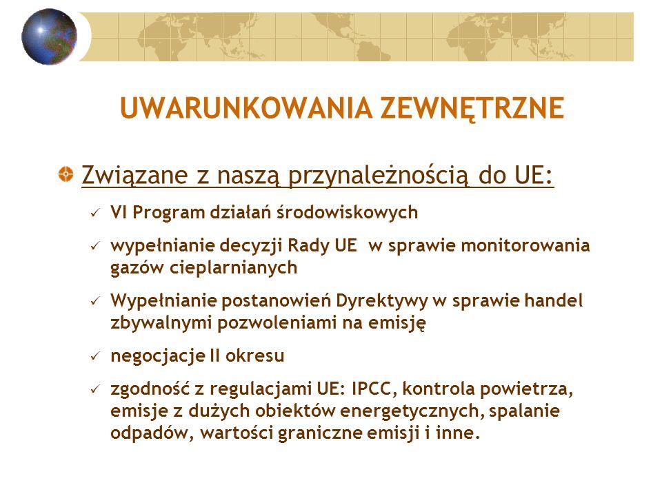 UWARUNKOWANIA ZEWNĘTRZNE Związane z naszą przynależnością do UE: VI Program działań środowiskowych wypełnianie decyzji Rady UE w sprawie monitorowania gazów cieplarnianych Wypełnianie postanowień Dyrektywy w sprawie handel zbywalnymi pozwoleniami na emisję negocjacje II okresu zgodność z regulacjami UE: IPCC, kontrola powietrza, emisje z dużych obiektów energetycznych, spalanie odpadów, wartości graniczne emisji i inne.
