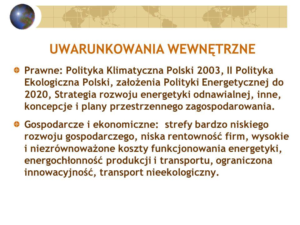 UWARUNKOWANIA WEWNĘTRZNE Prawne: Polityka Klimatyczna Polski 2003, II Polityka Ekologiczna Polski, założenia Polityki Energetycznej do 2020, Strategia rozwoju energetyki odnawialnej, inne, koncepcje i plany przestrzennego zagospodarowania.