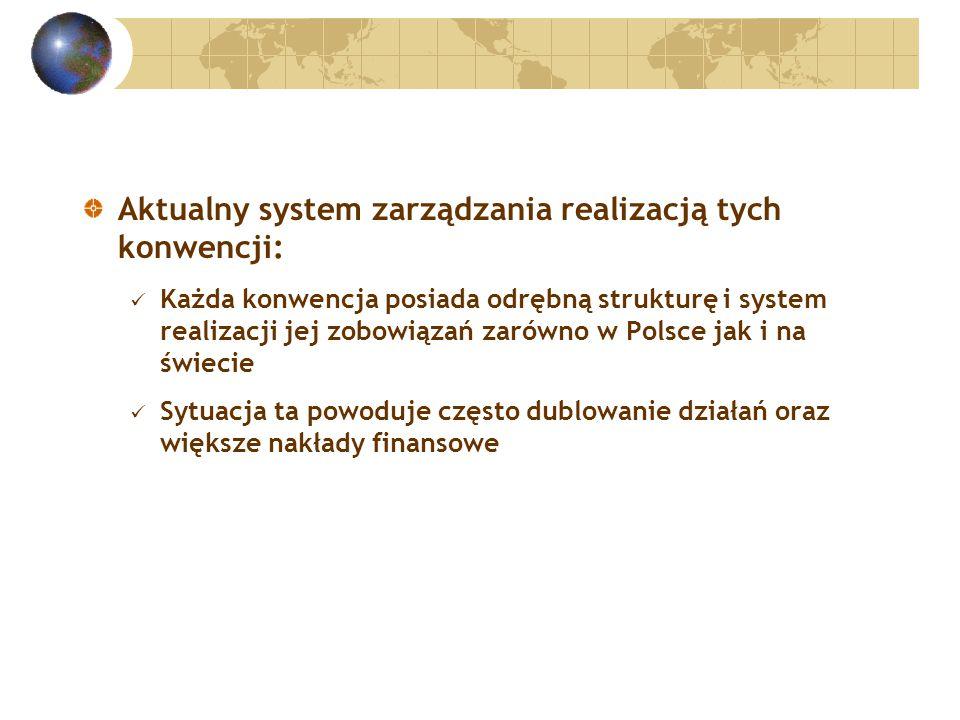Aktualny system zarządzania realizacją tych konwencji: Każda konwencja posiada odrębną strukturę i system realizacji jej zobowiązań zarówno w Polsce jak i na świecie Sytuacja ta powoduje często dublowanie działań oraz większe nakłady finansowe