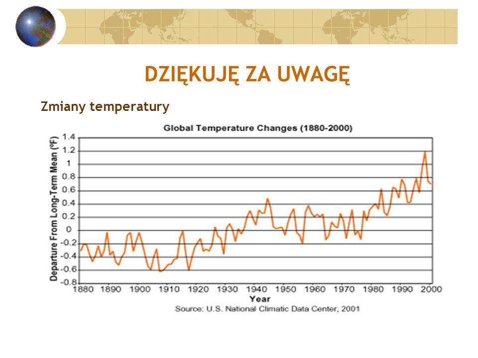 DZIĘKUJĘ ZA UWAGĘ Zmiany temperatury