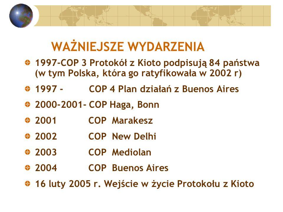 WAŻNIEJSZE WYDARZENIA 1997-COP 3 Protokół z Kioto podpisują 84 państwa (w tym Polska, która go ratyfikowała w 2002 r) 1997 - COP 4 Plan działań z Buenos Aires 2000-2001- COP Haga, Bonn 2001 COP Marakesz 2002 COP New Delhi 2003 COP Mediolan 2004 COP Buenos Aires 16 luty 2005 r.