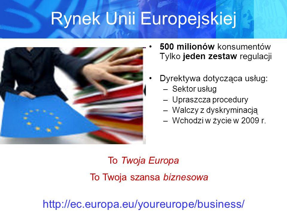 Rynek Unii Europejskiej 500 milionów konsumentów Tylko jeden zestaw regulacji Dyrektywa dotycząca usług: –Sektor usług –Upraszcza procedury –Walczy z dyskryminacją –Wchodzi w życie w 2009 r.