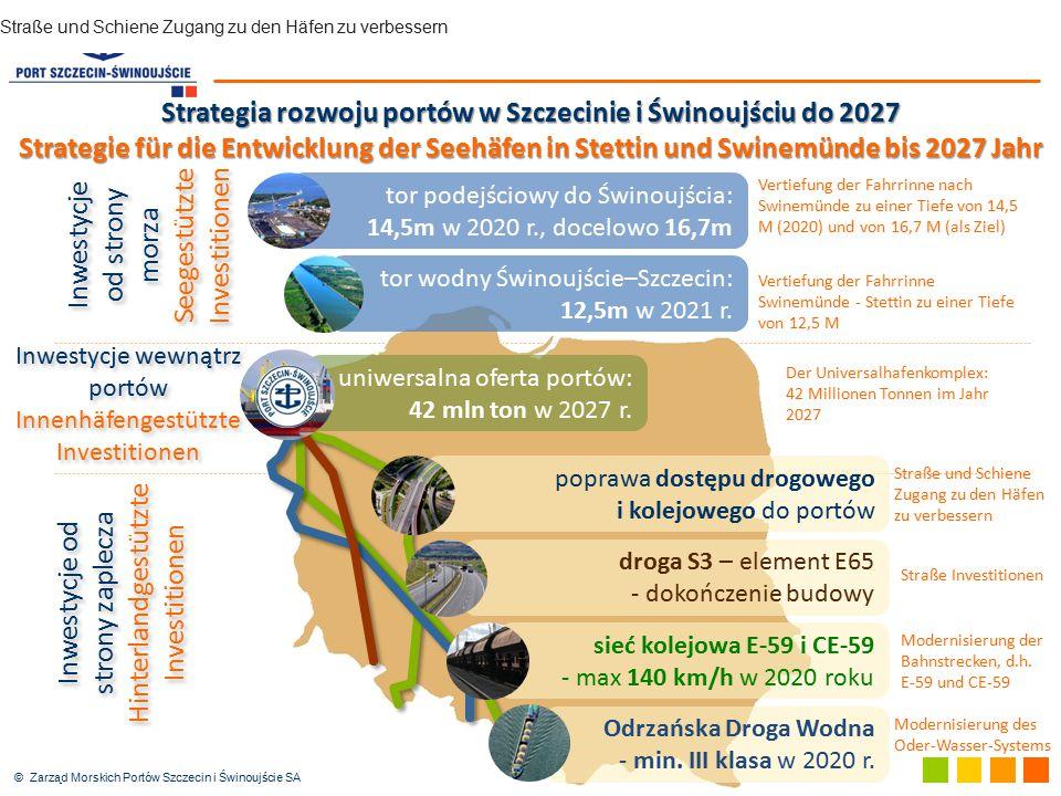 © Zarząd Morskich Portów Szczecin i Świnoujście SA Inwestycje od strony morza Seegestützte Investitionen Strategia rozwoju portów w Szczecinie i Świno