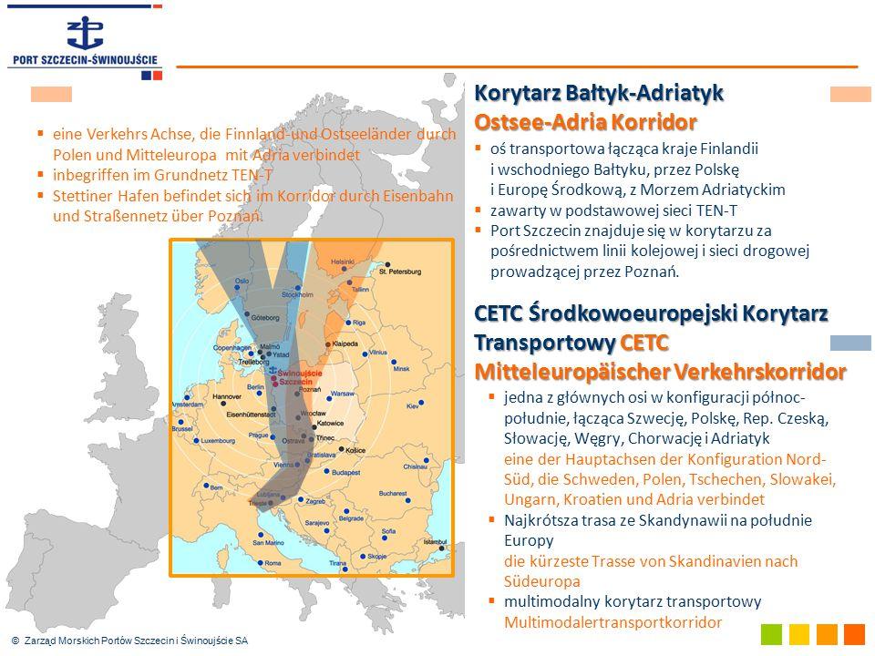 © Zarząd Morskich Portów Szczecin i Świnoujście SA  oś transportowa łącząca kraje Finlandii i wschodniego Bałtyku, przez Polskę i Europę Środkową, z