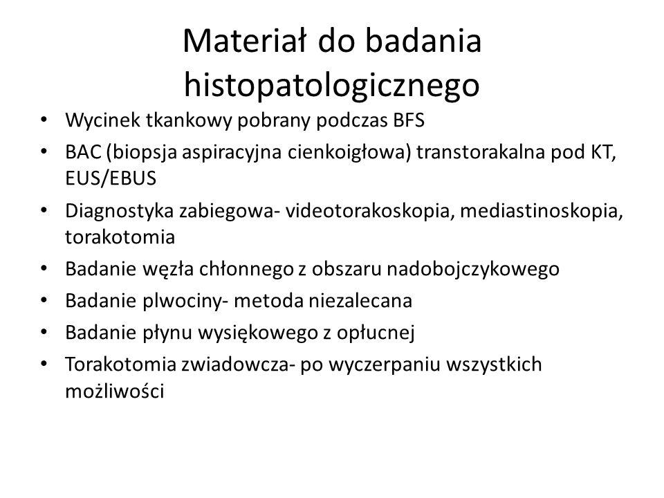 Materiał do badania histopatologicznego Wycinek tkankowy pobrany podczas BFS BAC (biopsja aspiracyjna cienkoigłowa) transtorakalna pod KT, EUS/EBUS Di