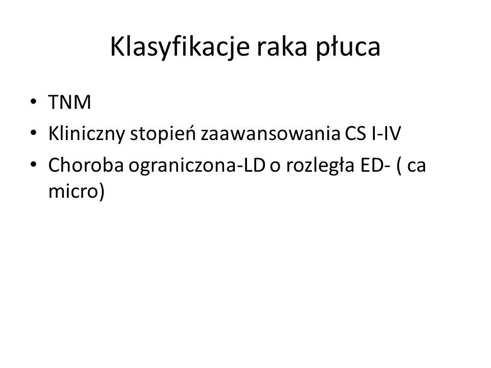 Klasyfikacje raka płuca TNM Kliniczny stopień zaawansowania CS I-IV Choroba ograniczona-LD o rozległa ED- ( ca micro)