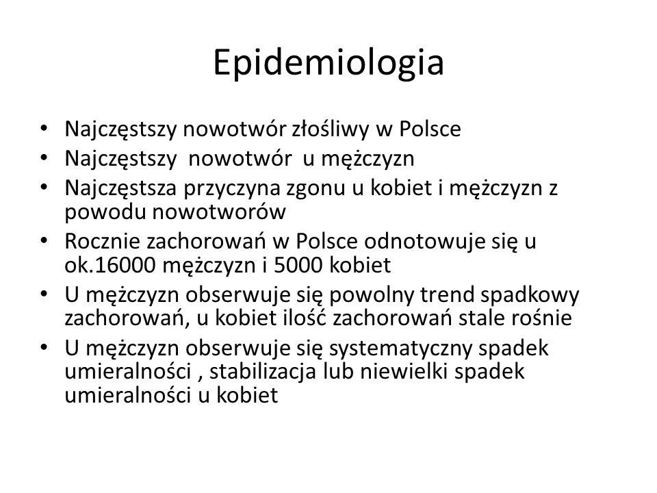 Epidemiologia Najczęstszy nowotwór złośliwy w Polsce Najczęstszy nowotwór u mężczyzn Najczęstsza przyczyna zgonu u kobiet i mężczyzn z powodu nowotwor